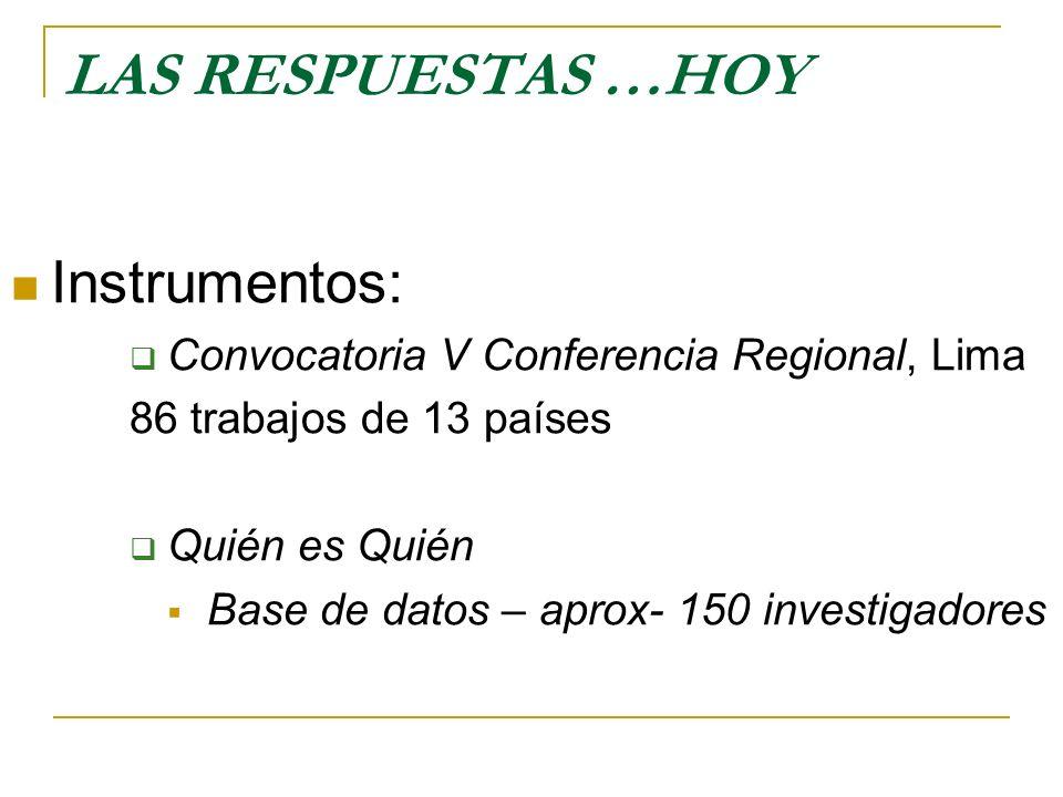 LAS RESPUESTAS …HOY Instrumentos: Convocatoria V Conferencia Regional, Lima 86 trabajos de 13 países Quién es Quién Base de datos – aprox- 150 investi