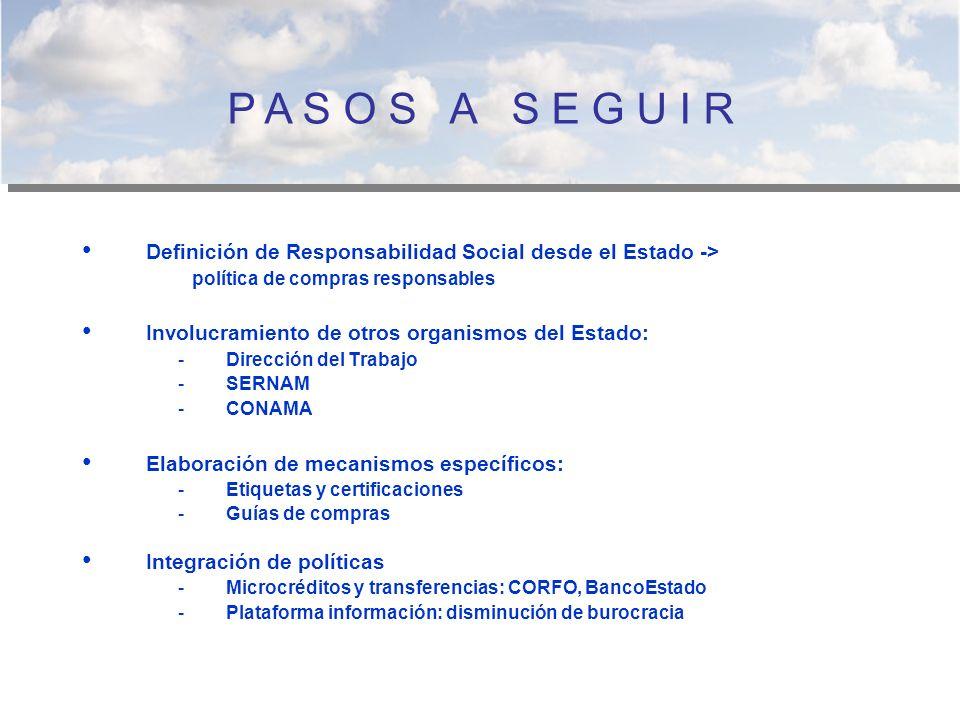 P A S O S A S E G U I R Definición de Responsabilidad Social desde el Estado -> política de compras responsables Involucramiento de otros organismos d