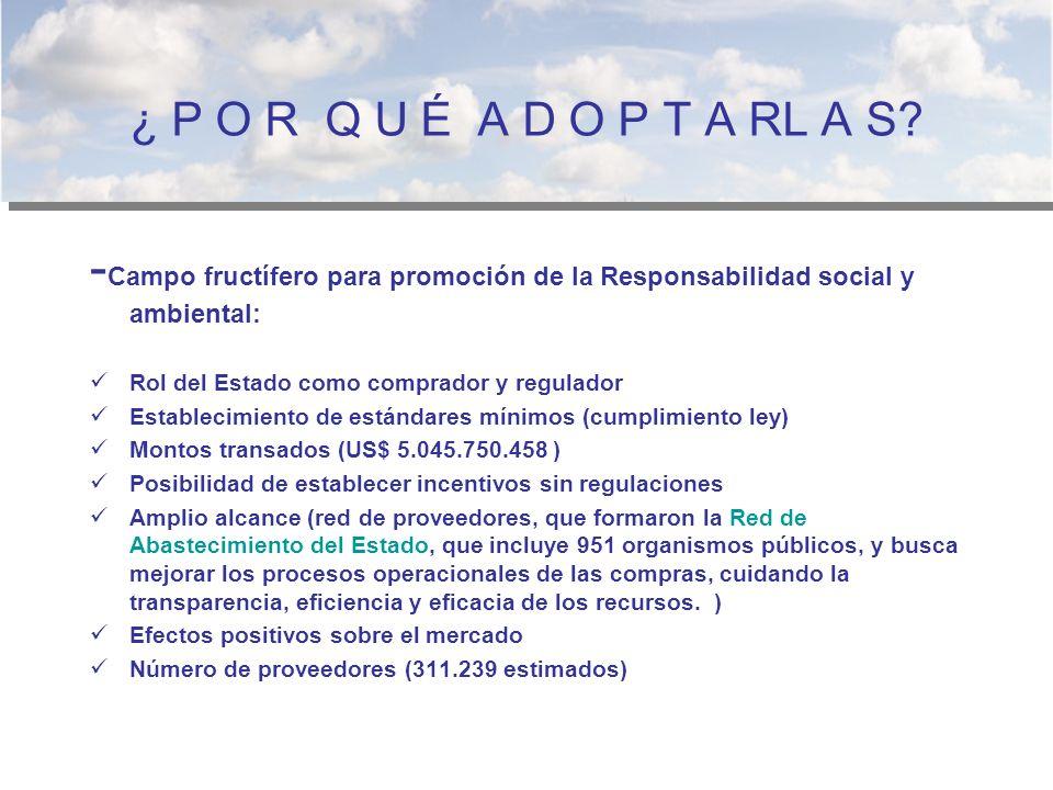 - Campo fructífero para promoción de la Responsabilidad social y ambiental: Rol del Estado como comprador y regulador Establecimiento de estándares mí