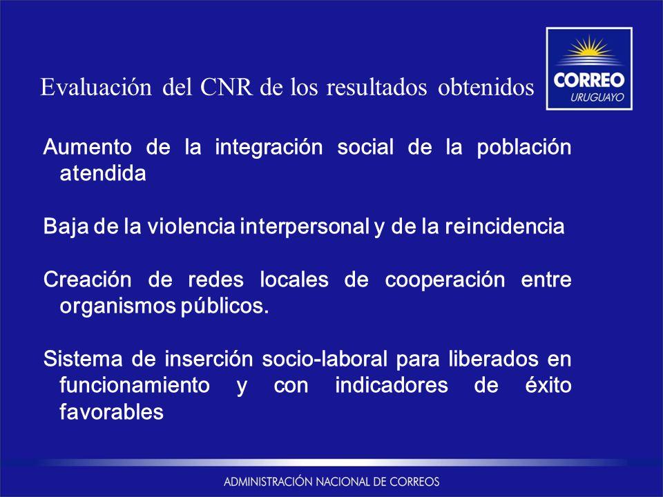 Evaluación del CNR de los resultados obtenidos Aumento de la integración social de la población atendida Baja de la violencia interpersonal y de la reincidencia Creación de redes locales de cooperación entre organismos públicos.