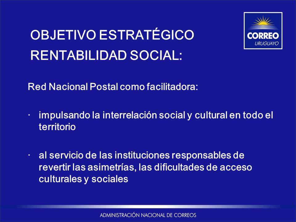 OBJETIVO ESTRATÉGICO RENTABILIDAD SOCIAL: Red Nacional Postal como facilitadora: ·impulsando la interrelación social y cultural en todo el territorio ·al servicio de las instituciones responsables de revertir las asimetrías, las dificultades de acceso culturales y sociales