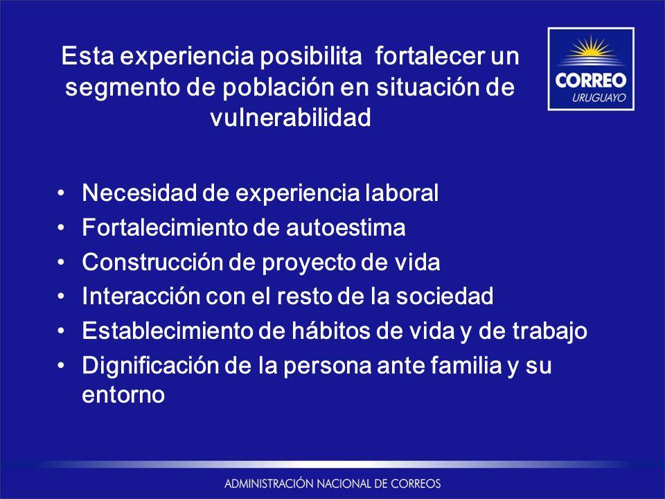 Esta experiencia posibilita fortalecer un segmento de población en situación de vulnerabilidad Necesidad de experiencia laboral Fortalecimiento de aut