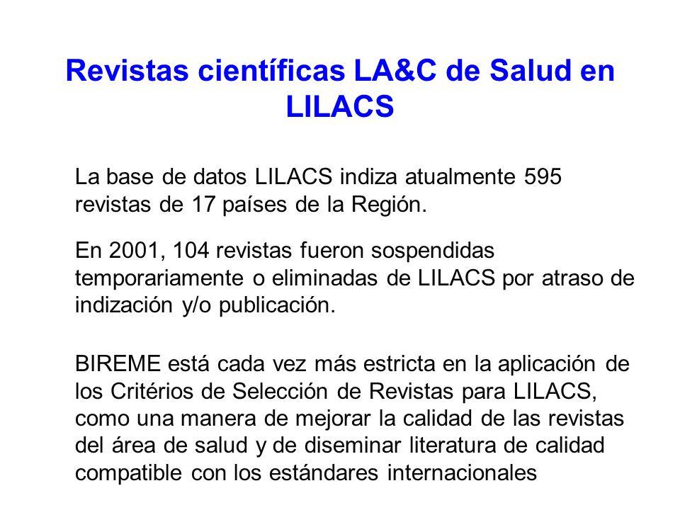 Revistas científicas LA&C de Salud en LILACS La base de datos LILACS indiza atualmente 595 revistas de 17 países de la Región.