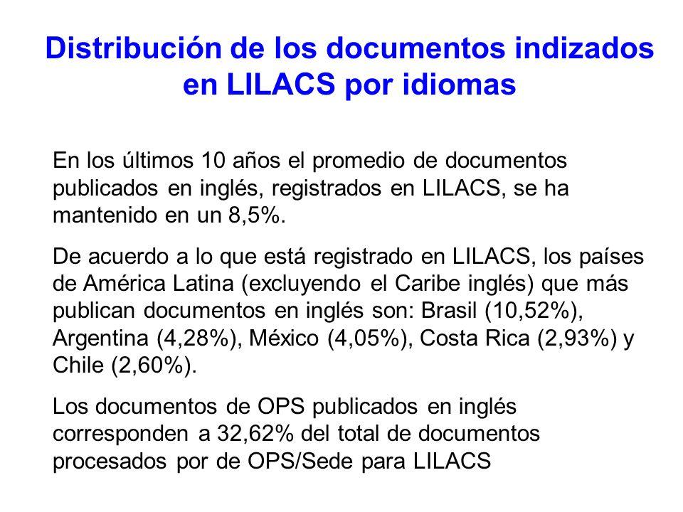 Distribución de los documentos indizados en LILACS por idiomas En los últimos 10 años el promedio de documentos publicados en inglés, registrados en LILACS, se ha mantenido en un 8,5%.