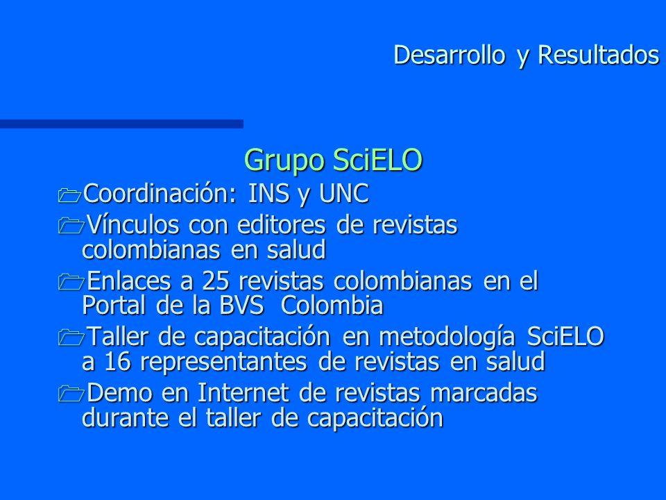 Desarrollo y Resultados Grupo SciELO 1 Coordinación: INS y UNC 1 Vínculos con editores de revistas colombianas en salud 1 Enlaces a 25 revistas colombianas en el Portal de la BVS Colombia 1 Taller de capacitación en metodología SciELO a 16 representantes de revistas en salud 1 Demo en Internet de revistas marcadas durante el taller de capacitación