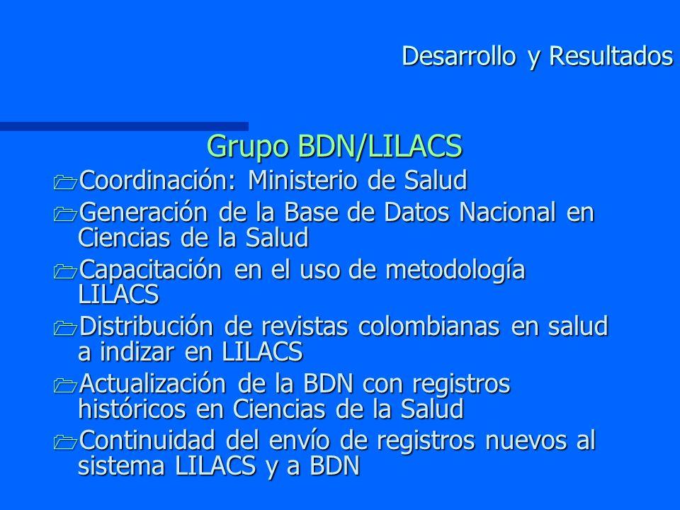 Desarrollo y Resultados Grupo BDN/LILACS 1 Coordinación: Ministerio de Salud 1 Generación de la Base de Datos Nacional en Ciencias de la Salud 1 Capacitación en el uso de metodología LILACS 1 Distribución de revistas colombianas en salud a indizar en LILACS 1 Actualización de la BDN con registros históricos en Ciencias de la Salud 1 Continuidad del envío de registros nuevos al sistema LILACS y a BDN