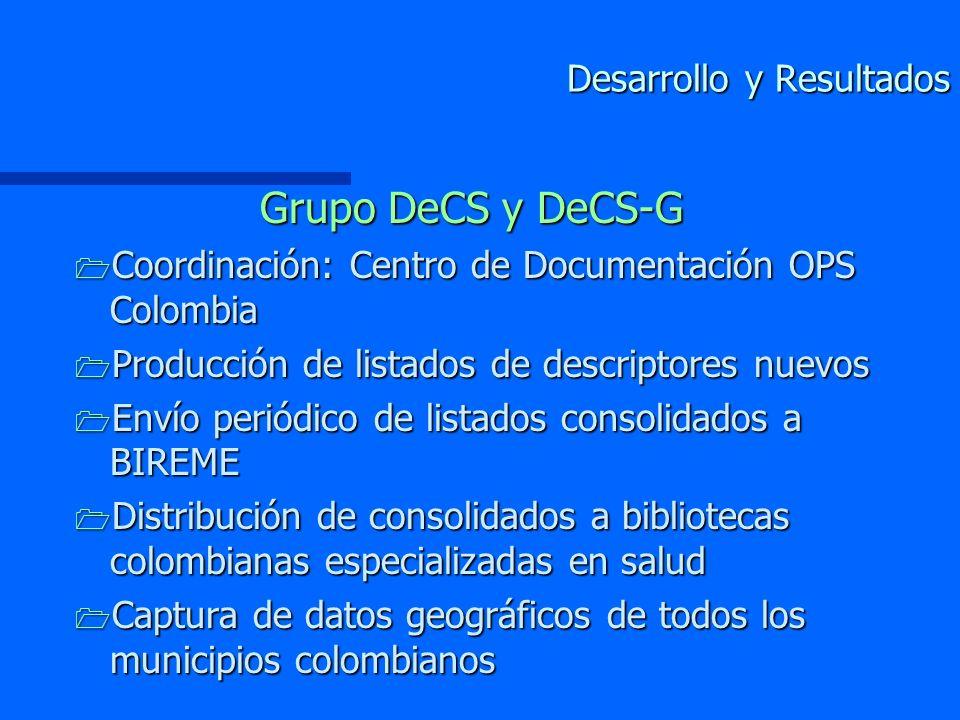 Desarrollo y Resultados Grupo DeCS y DeCS-G 1 Coordinación: Centro de Documentación OPS Colombia 1 Producción de listados de descriptores nuevos 1 Envío periódico de listados consolidados a BIREME 1 Distribución de consolidados a bibliotecas colombianas especializadas en salud 1 Captura de datos geográficos de todos los municipios colombianos