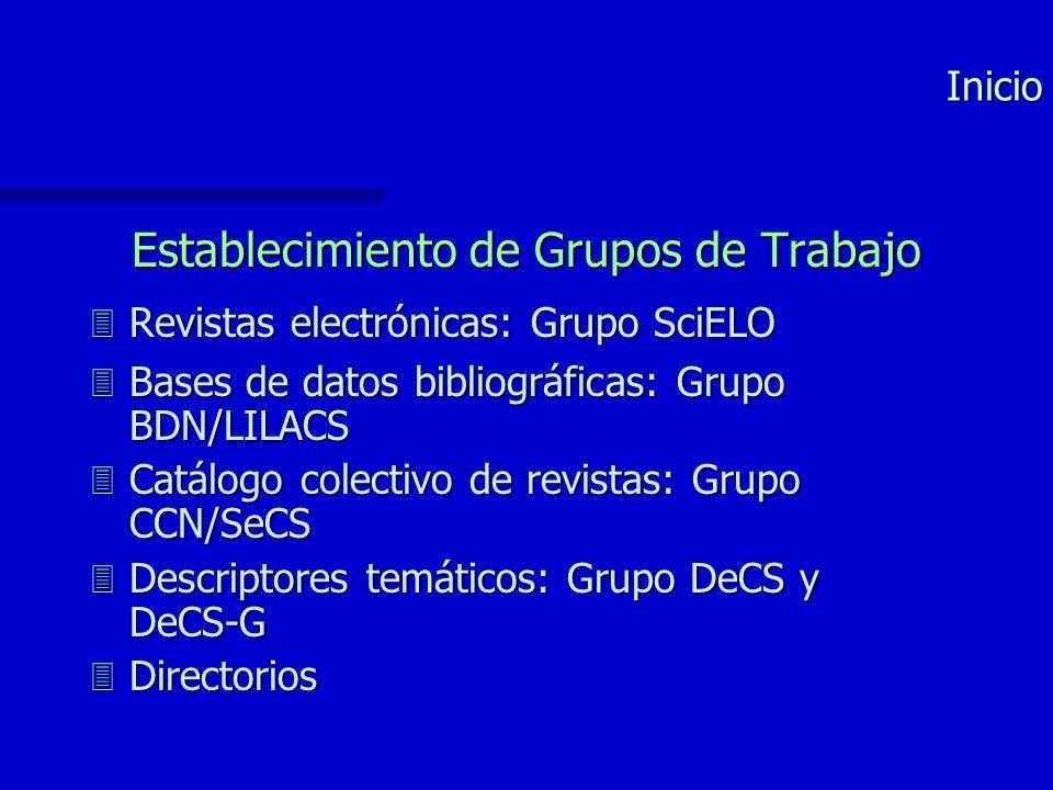 Inicio Establecimiento de Grupos de Trabajo 3 Revistas electrónicas: Grupo SciELO 3 Bases de datos bibliográficas: Grupo BDN/LILACS 3 Catálogo colectivo de revistas: Grupo CCN/SeCS 3 Descriptores temáticos: Grupo DeCS y DeCS-G 3 Directorios