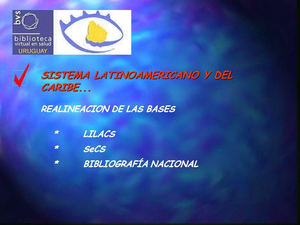 SISTEMA LATINOAMERICANO Y DEL CARIBE... REALINEACION DE LAS BASES *LILACS *SeCS *BIBLIOGRAFÍA NACIONAL
