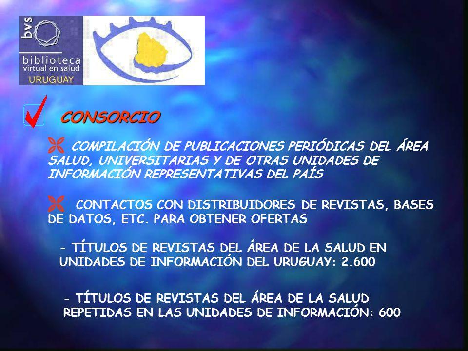 CONSORCIO COMPILACIÓN DE PUBLICACIONES PERIÓDICAS DEL ÁREA SALUD, UNIVERSITARIAS Y DE OTRAS UNIDADES DE INFORMACIÓN REPRESENTATIVAS DEL PAÍS CONTACTOS CON DISTRIBUIDORES DE REVISTAS, BASES DE DATOS, ETC.
