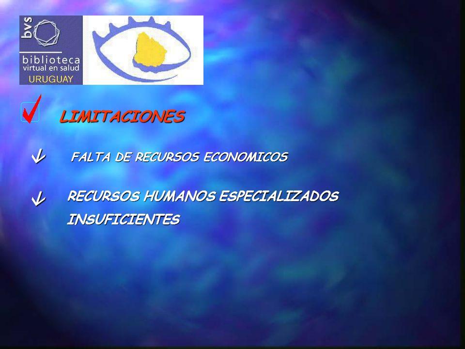 LIMITACIONES FALTA DE RECURSOS ECONOMICOS RECURSOS HUMANOS ESPECIALIZADOS INSUFICIENTES