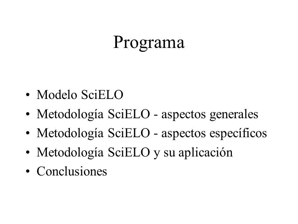 Programa Modelo SciELO Metodología SciELO - aspectos generales Metodología SciELO - aspectos específicos Metodología SciELO y su aplicación Conclusion