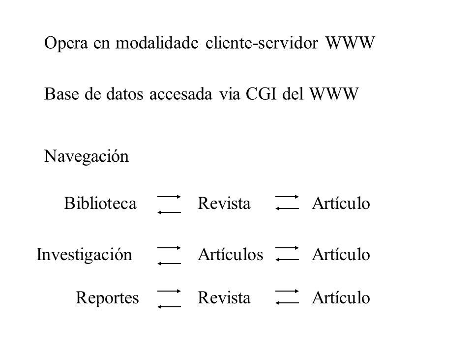 Opera en modalidade cliente-servidor WWW Base de datos accesada via CGI del WWW Navegación BibliotecaRevistaArtículo InvestigaciónArtículosArtículo Re
