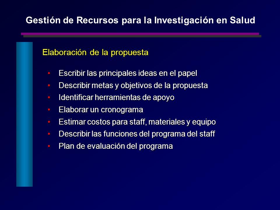 Elaboración de la propuesta Escribir las principales ideas en el papel Escribir las principales ideas en el papel Describir metas y objetivos de la pr