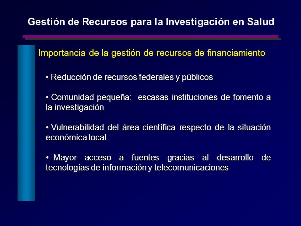 Reducción de recursos federales y públicos Reducción de recursos federales y públicos Comunidad pequeña: escasas instituciones de fomento a la investi