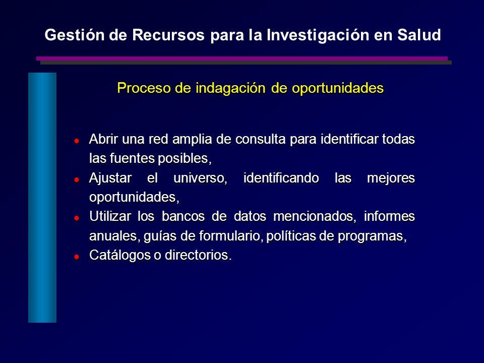 Proceso de indagación de oportunidades Proceso de indagación de oportunidades Abrir una red amplia de consulta para identificar todas las fuentes posi