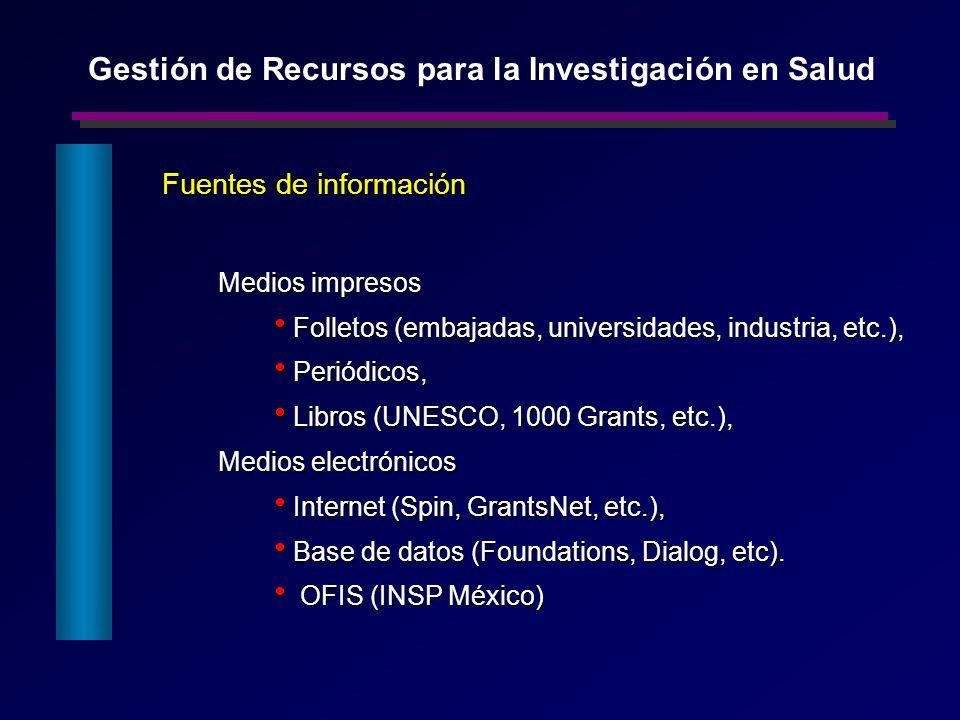 Fuentes de información Medios impresos Folletos (embajadas, universidades, industria, etc.), Folletos (embajadas, universidades, industria, etc.), Per
