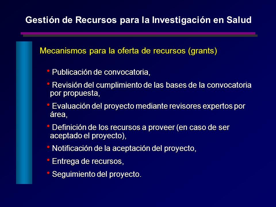 Mecanismos para la oferta de recursos (grants) Publicación de convocatoria, Publicación de convocatoria, Revisión del cumplimiento de las bases de la