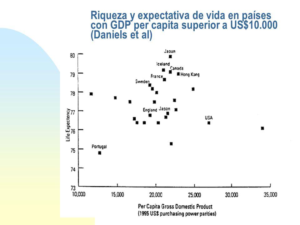Expectativa de vida y distribución de renta en países de OECD ( Wilkinson)