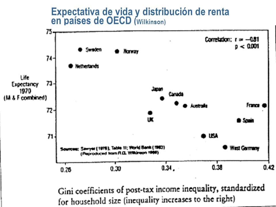 Mortalidad infantil, renda promedio e inequidad de renda entre países, 1990