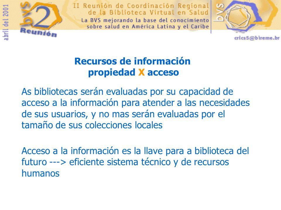Recursos de información propiedad X acceso Acceso a la información es la llave para a biblioteca del futuro ---> eficiente sistema técnico y de recurs