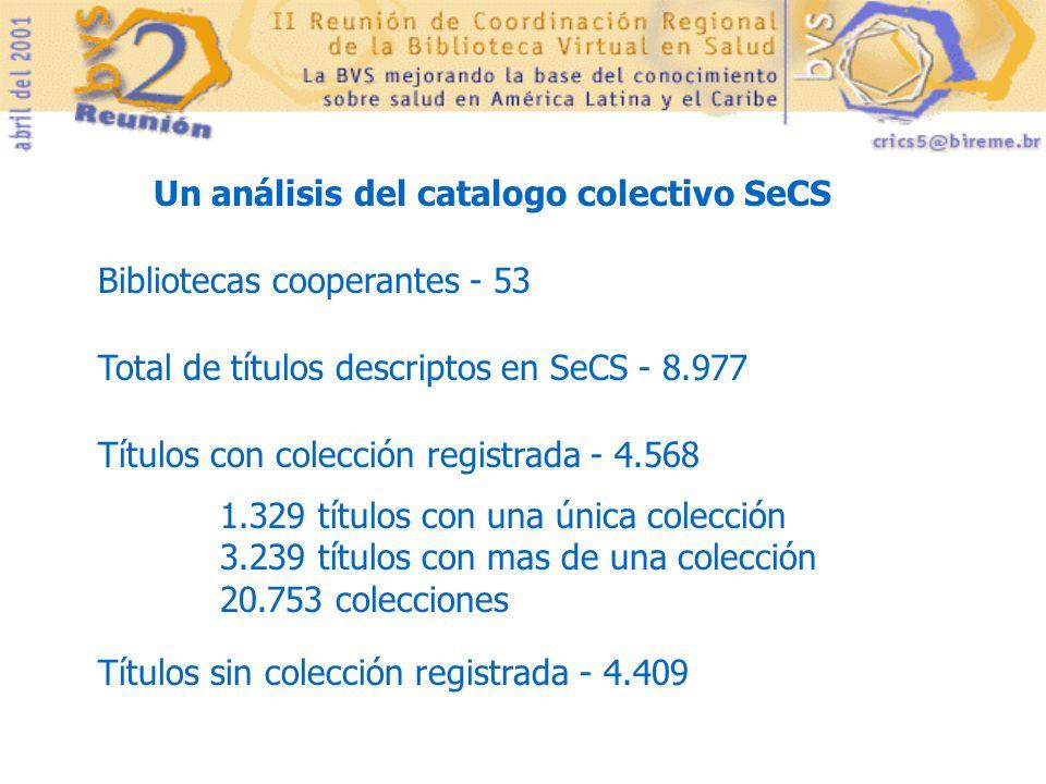 Un análisis del catalogo colectivo SeCS Total de títulos descriptos en SeCS - 8.977 Títulos con colección registrada - 4.568 Bibliotecas cooperantes -