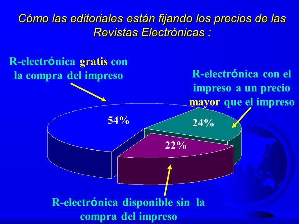 Cómo las editoriales están fijando los precios de las Revistas Electrónicas : R-electrónica unida a la compra del impreso R-electr ó nica disponible sin la compra del impreso 78% 22%