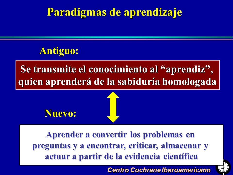 Centro Cochrane Iberoamericano Se transmite el conocimiento al aprendiz, quien aprenderá de la sabiduría homologada Aprender a convertir los problemas