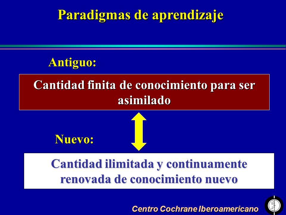 Centro Cochrane Iberoamericano Cantidad finita de conocimiento para ser asimilado Cantidad ilimitada y continuamente renovada de conocimiento nuevo An
