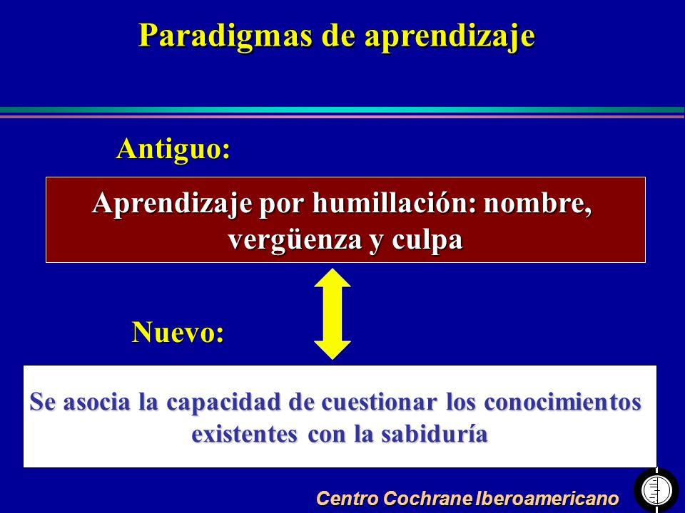 Centro Cochrane Iberoamericano Aprendizaje por humillación: nombre, vergüenza y culpa Se asocia la capacidad de cuestionar los conocimientos existente