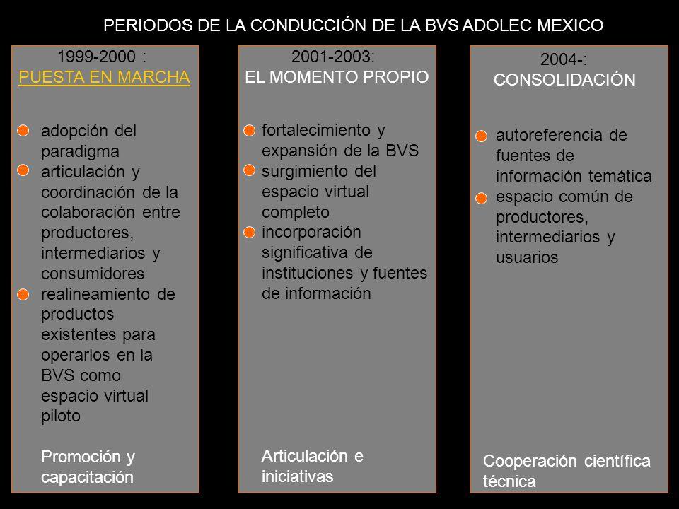 2004-: CONSOLIDACIÓN autoreferencia de fuentes de información temática espacio común de productores, intermediarios y usuarios Cooperación científica