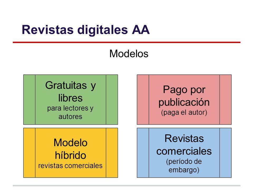 Revistas digitales AA Modelos Gratuitas y libres para lectores y autores Pago por publicación (paga el autor) Modelo híbrido revistas comerciales Revistas comerciales (período de embargo)