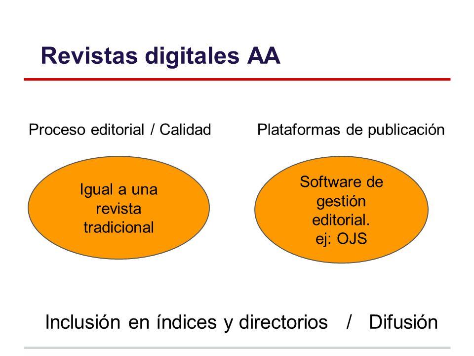 Revistas digitales AA Proceso editorial / Calidad Plataformas de publicación Inclusión en índices y directorios / Difusión Software de gestión editorial.
