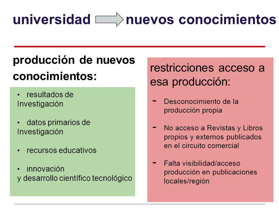 Requisitos calidad portales acceso abierto Los requisitos de cada portal pueden encontrarse en: LATINDEX / SCIELO / REDALYCLATINDEXSCIELOREDALYC Fuente: Alperin, J.P.; Fischman, G.