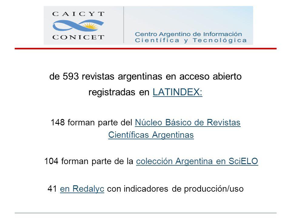 de 593 revistas argentinas en acceso abierto registradas en LATINDEX:LATINDEX: 148 forman parte del Núcleo Básico de Revistas Científicas ArgentinasNúcleo Básico de Revistas Científicas Argentinas 104 forman parte de la colección Argentina en SciELOcolección Argentina en SciELO 41 en Redalyc con indicadores de producción/usoen Redalyc