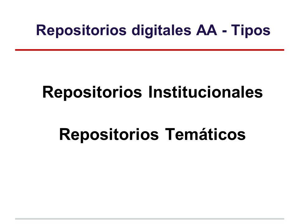 Repositorios digitales AA - Tipos Repositorios Institucionales Repositorios Temáticos