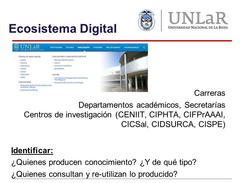 Ecosistema Digital Carreras Departamentos académicos, Secretarías Centros de investigación (CENIIT, CIPHTA, CIFPrAAAI, CICSal, CIDSURCA, CISPE) Identificar: ¿Quienes producen conocimiento.