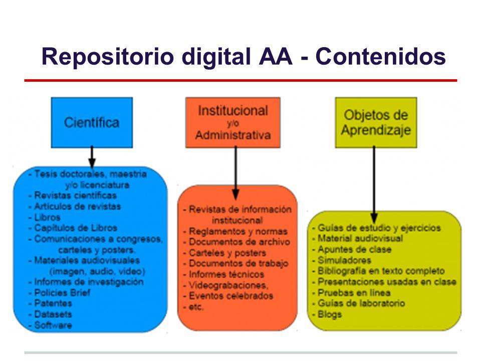 Repositorio digital AA - Contenidos
