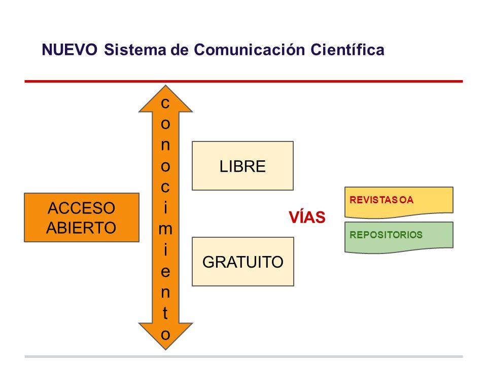 NUEVO Sistema de Comunicación Científica ACCESO ABIERTO conocimientoconocimiento LIBRE GRATUITO VÍAS REVISTAS OA REPOSITORIOS