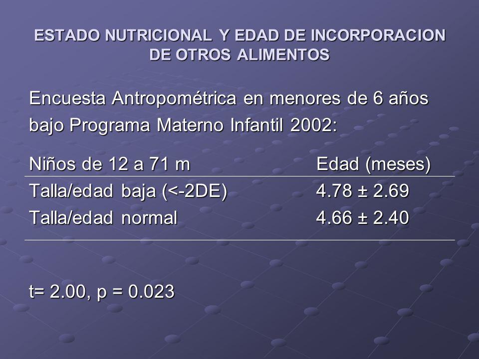 ESTADO NUTRICIONAL Y EDAD DE INCORPORACION DE OTROS ALIMENTOS Encuesta Antropométrica en menores de 6 años bajo Programa Materno Infantil 2002: Niños