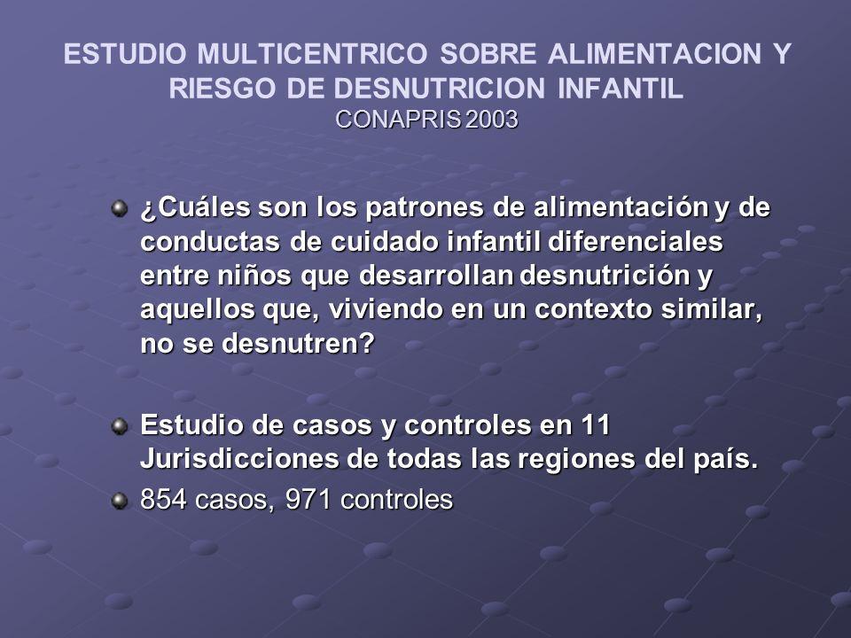 CONAPRIS 2003 ESTUDIO MULTICENTRICO SOBRE ALIMENTACION Y RIESGO DE DESNUTRICION INFANTIL CONAPRIS 2003 ¿Cuáles son los patrones de alimentación y de c