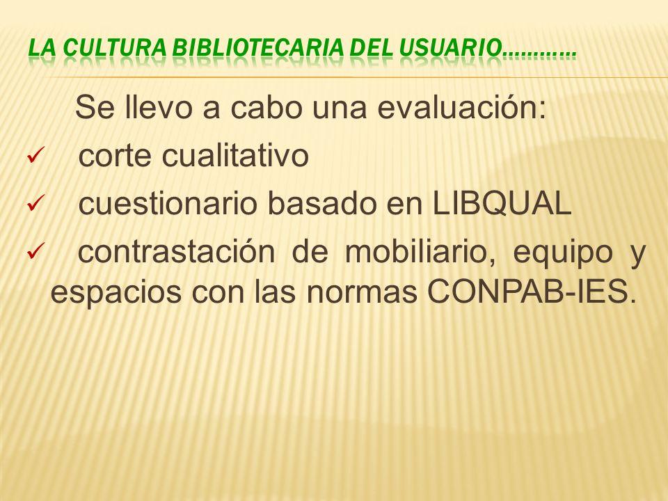Se llevo a cabo una evaluación: corte cualitativo cuestionario basado en LIBQUAL contrastación de mobiliario, equipo y espacios con las normas CONPAB-