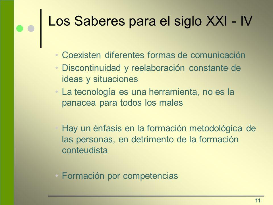 11 Los Saberes para el siglo XXI - IV Coexisten diferentes formas de comunicación Discontinuidad y reelaboración constante de ideas y situaciones La t