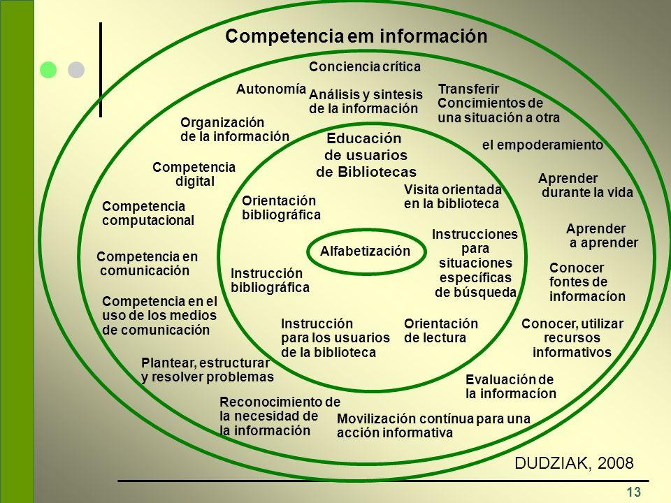 13 Competencia em información Educación de usuarios de Bibliotecas Orientación bibliográfica Visita orientada en la biblioteca Instrucción para los us