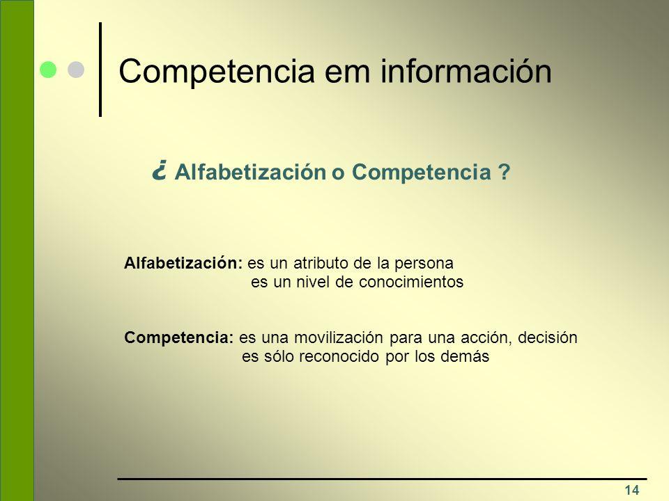 14 Competencia em información ¿ Alfabetización o Competencia ? Alfabetización: es un atributo de la persona es un nivel de conocimientos Competencia:
