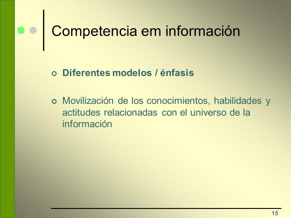 15 Competencia em información Diferentes modelos / énfasis Movilización de los conocimientos, habilidades y actitudes relacionadas con el universo de