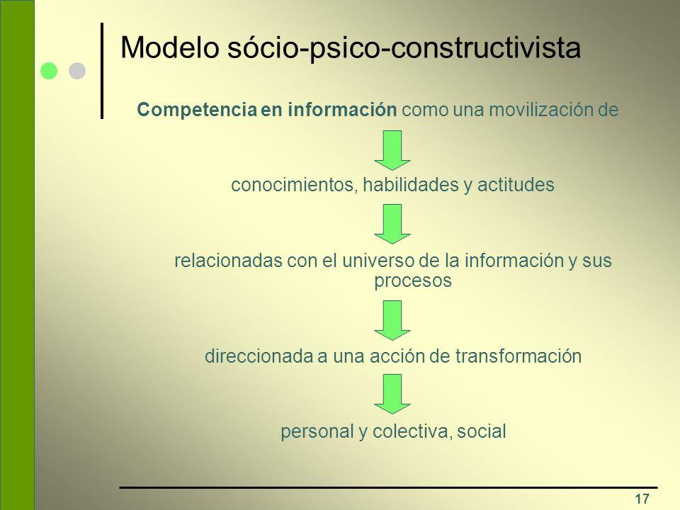 17 Modelo sócio-psico-constructivista Competencia en información como una movilización de conocimientos, habilidades y actitudes relacionadas con el u