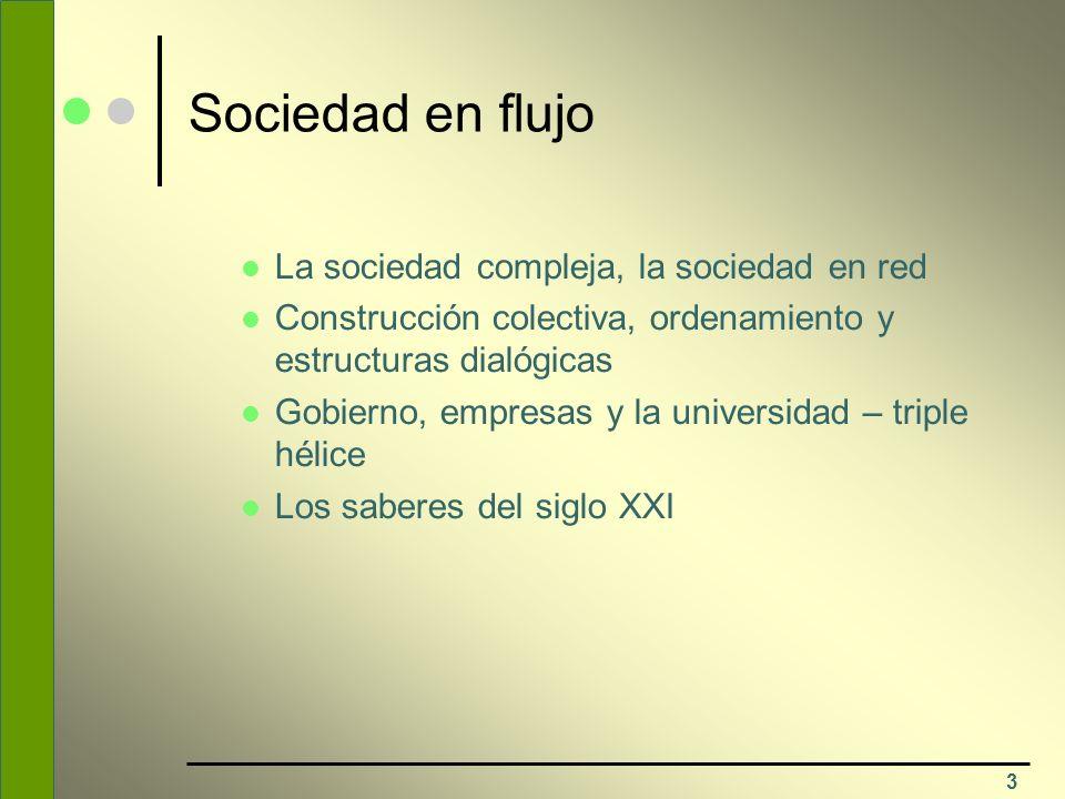 3 Sociedad en flujo La sociedad compleja, la sociedad en red Construcción colectiva, ordenamiento y estructuras dialógicas Gobierno, empresas y la uni