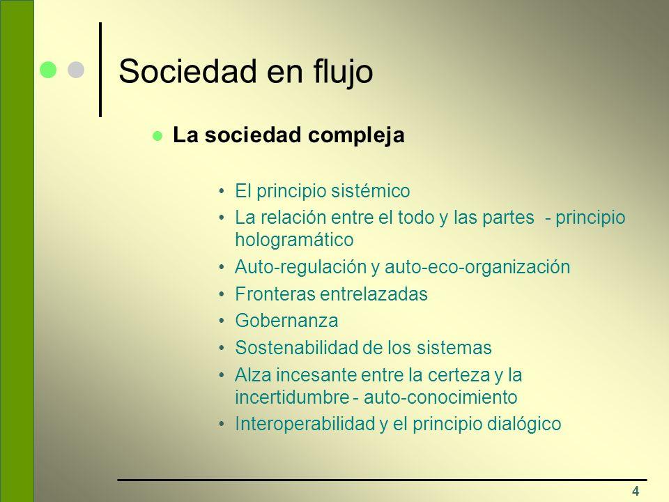 4 Sociedad en flujo La sociedad compleja El principio sistémico La relación entre el todo y las partes - principio hologramático Auto-regulación y aut