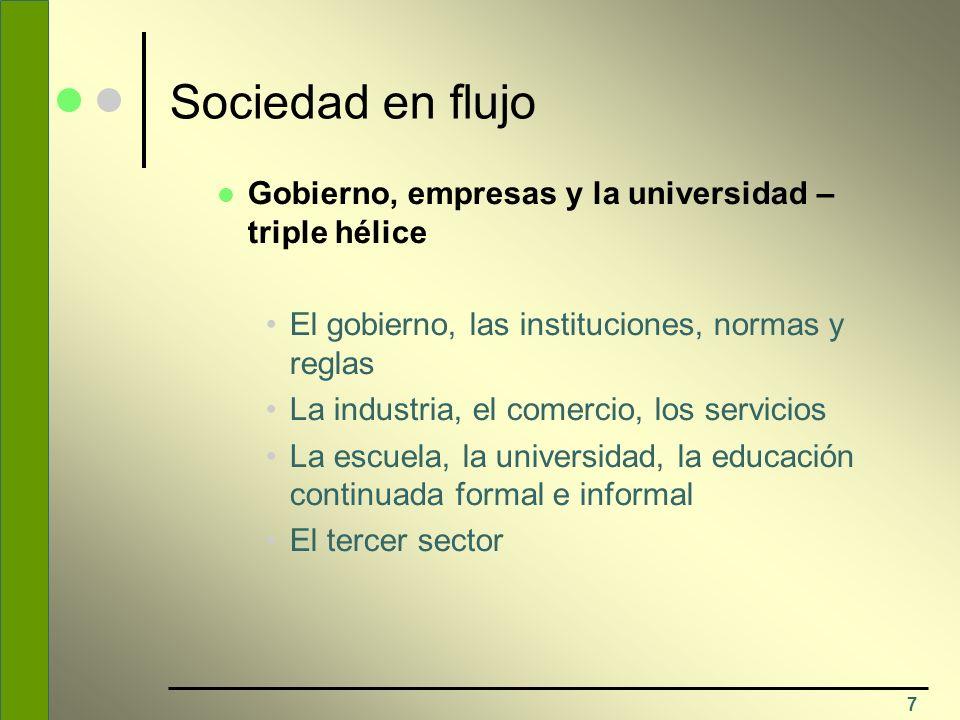 7 Sociedad en flujo Gobierno, empresas y la universidad – triple hélice El gobierno, las instituciones, normas y reglas La industria, el comercio, los